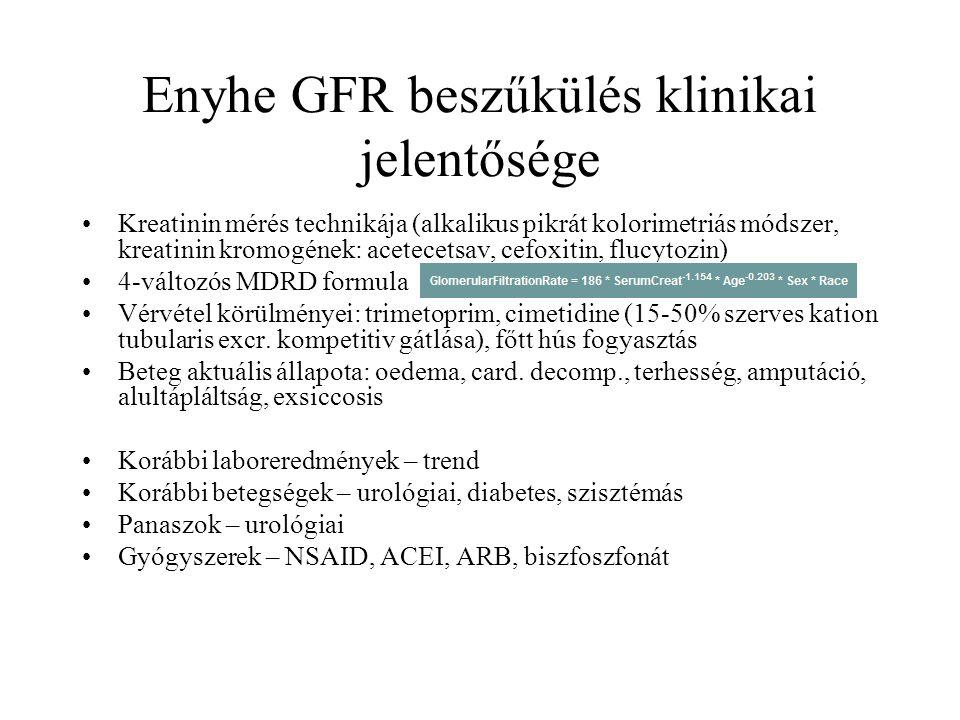 Enyhe GFR beszűkülés klinikai jelentősége