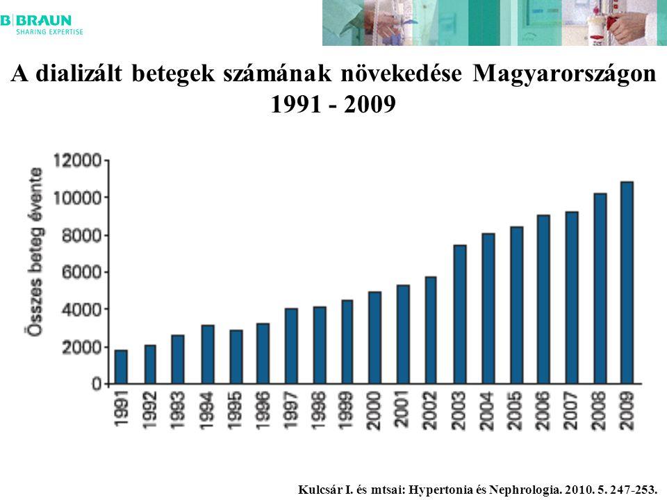 A dializált betegek számának növekedése Magyarországon 1991 - 2009