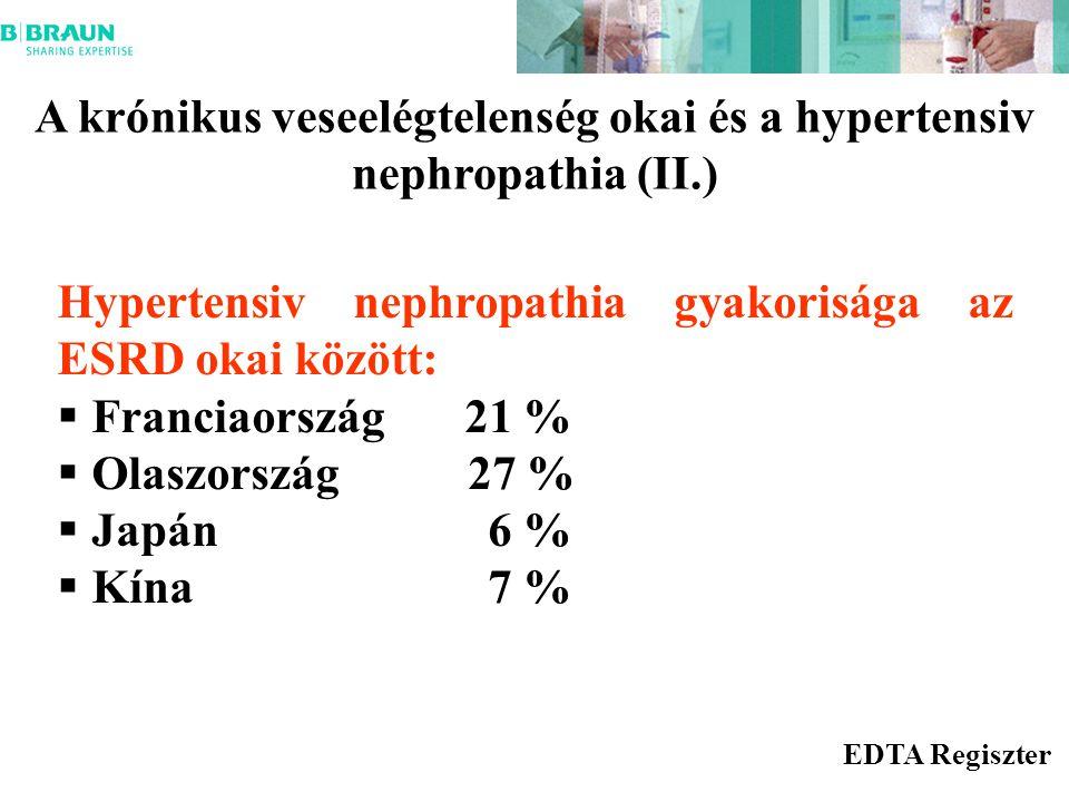 A krónikus veseelégtelenség okai és a hypertensiv nephropathia (II.)