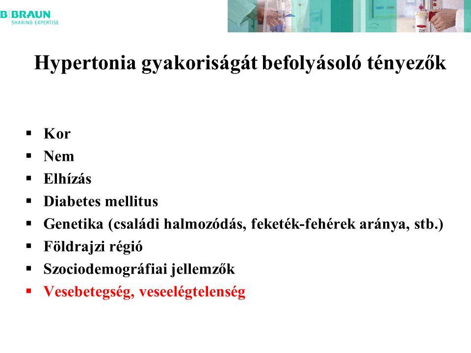 Hypertonia gyakoriságát befolyásoló tényezők