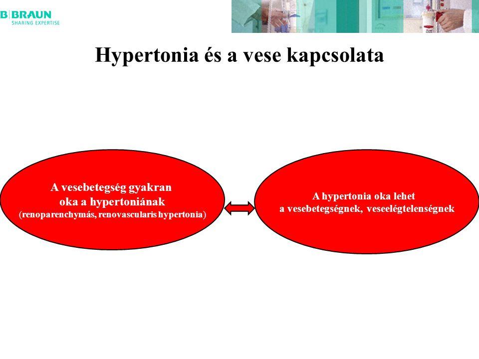 Hypertonia és a vese kapcsolata