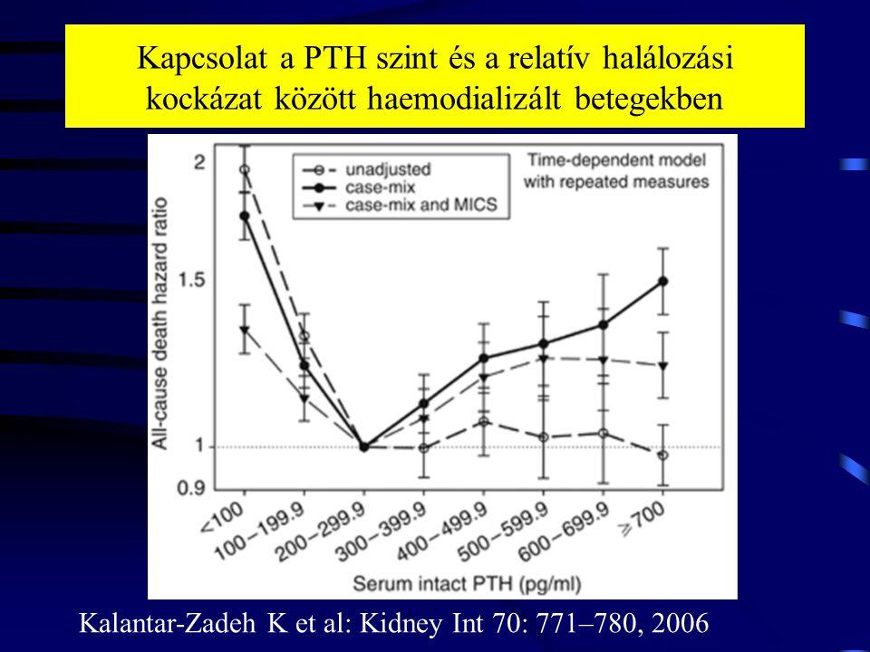 Kalantar-Zadeh K et al: Kidney Int 70: 771–780, 2006