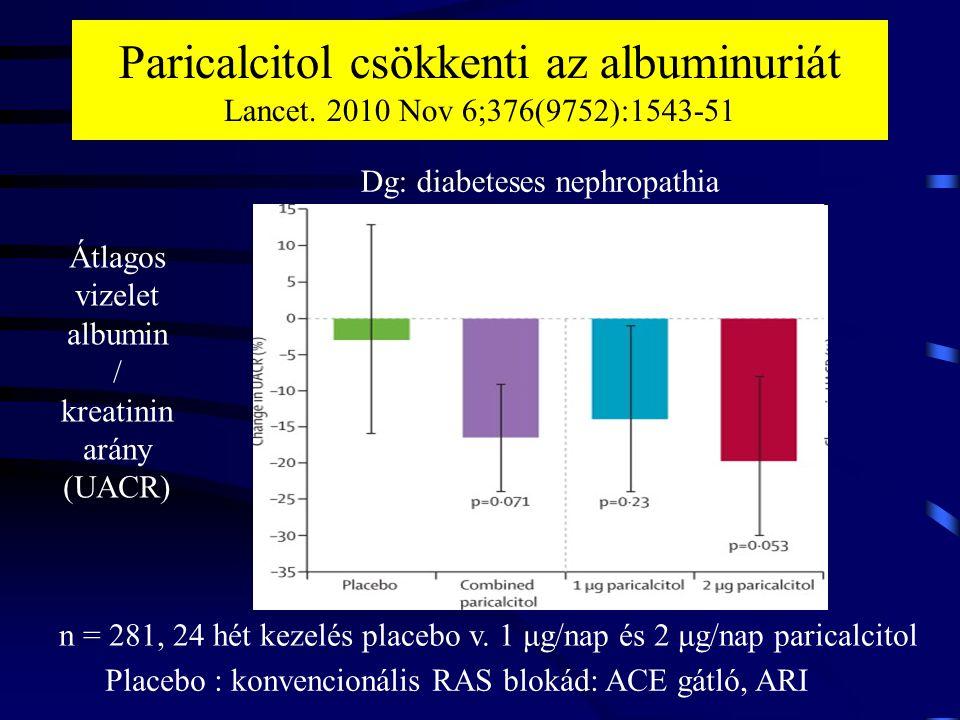 Paricalcitol csökkenti az albuminuriát Lancet