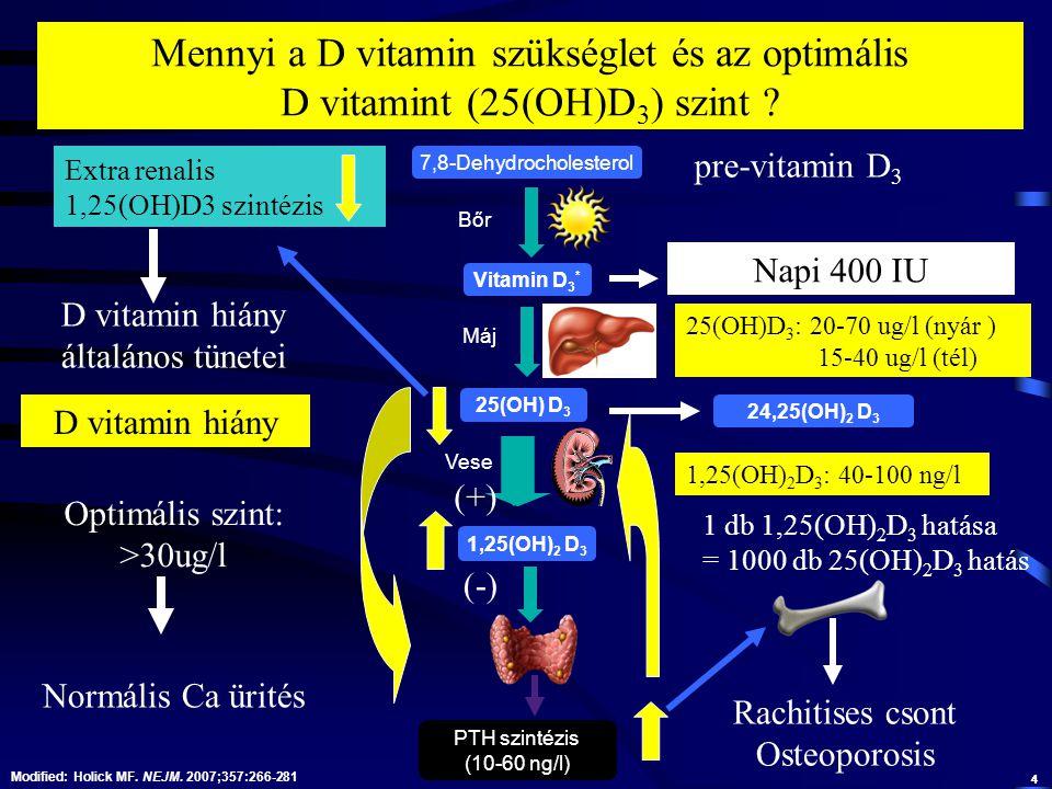 Mennyi a D vitamin szükséglet és az optimális D vitamint (25(OH)D3) szint