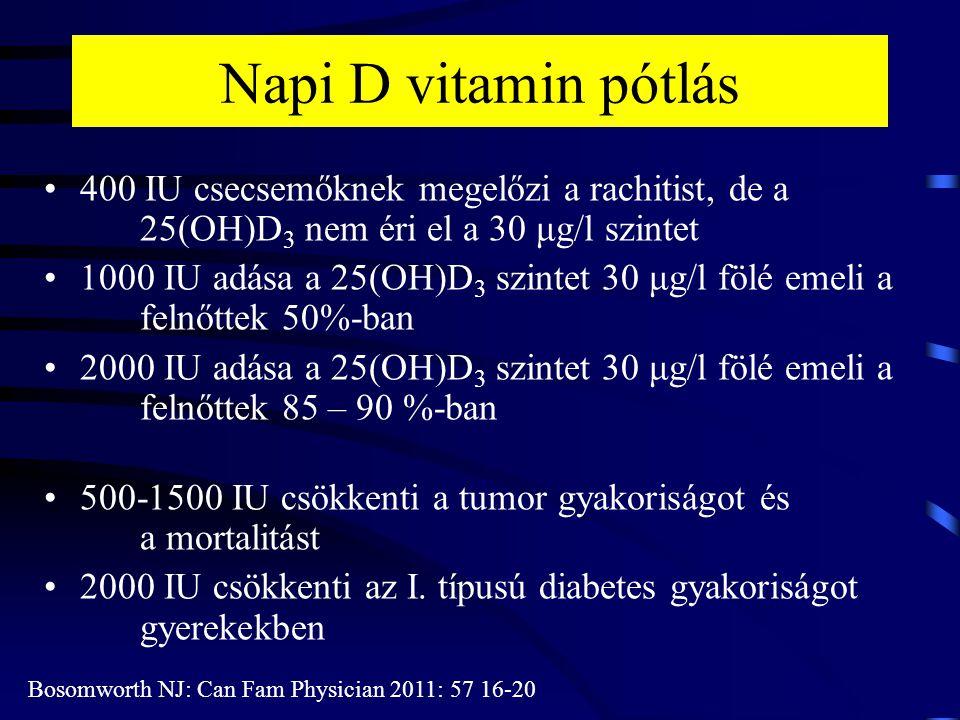 Napi D vitamin pótlás 400 IU csecsemőknek megelőzi a rachitist, de a 25(OH)D3 nem éri el a 30 μg/l szintet.