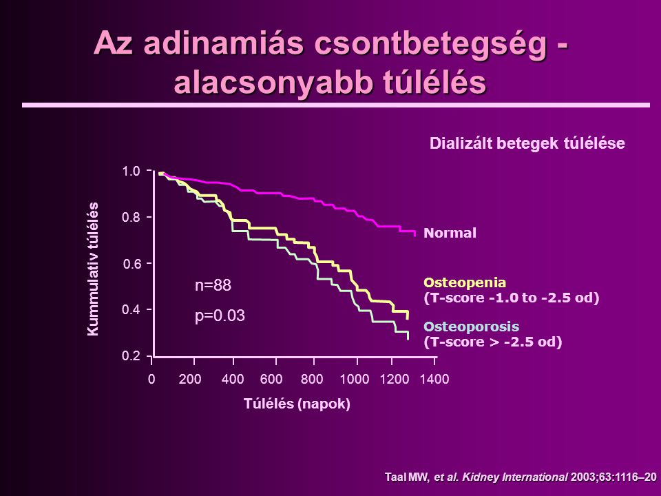 Az adinamiás csontbetegség -alacsonyabb túlélés