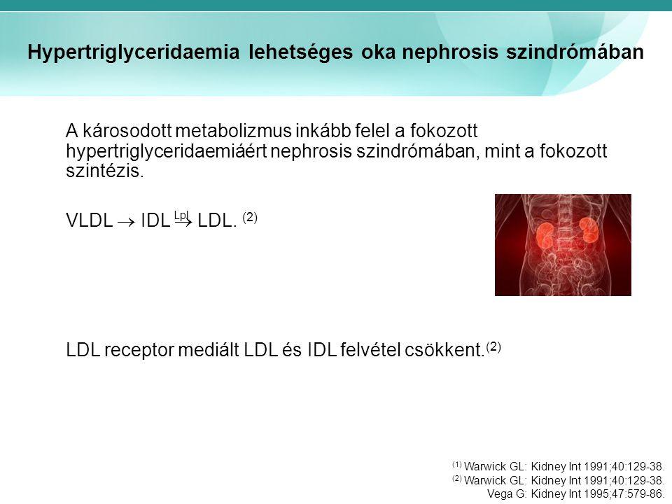 Hypertriglyceridaemia lehetséges oka nephrosis szindrómában