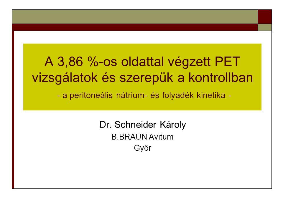 Dr. Schneider Károly B.BRAUN Avitum Győr