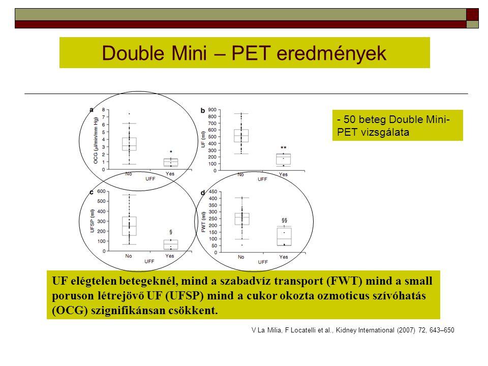 Double Mini – PET eredmények