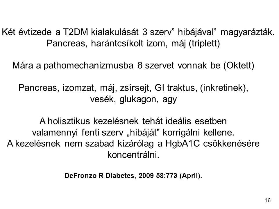 DeFronzo R Diabetes, 2009 58:773 (April).
