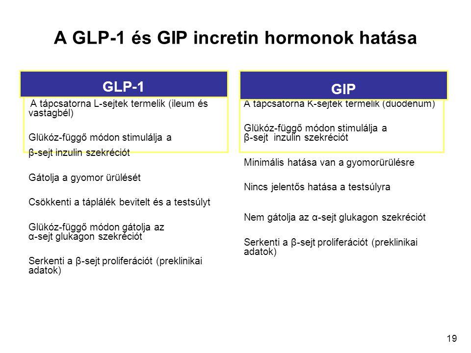 A GLP-1 és GIP incretin hormonok hatása