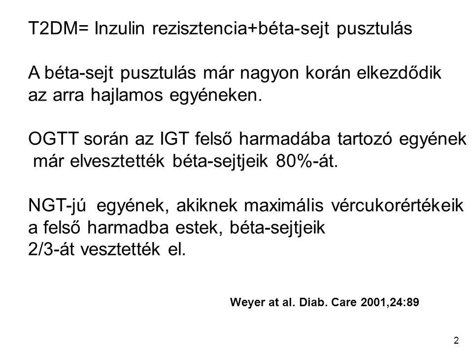 T2DM= Inzulin rezisztencia+béta-sejt pusztulás