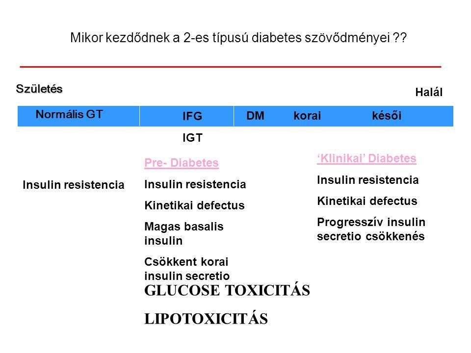 Mikor kezdődnek a 2-es típusú diabetes szövődményei
