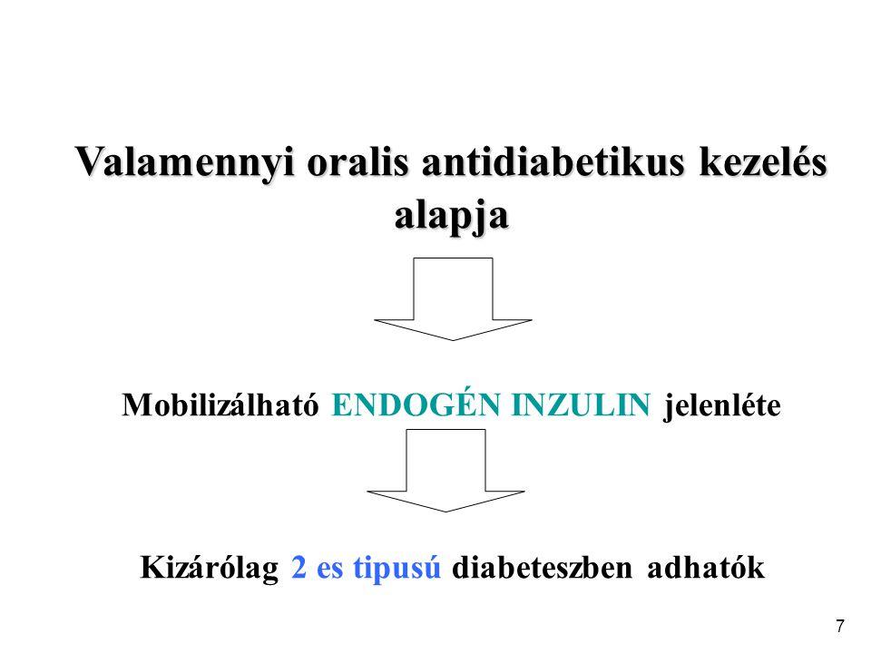 Valamennyi oralis antidiabetikus kezelés alapja