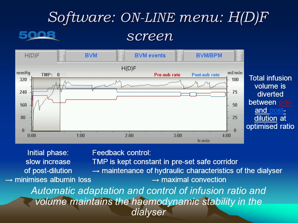 Software: ON-LINE menu: H(D)F screen