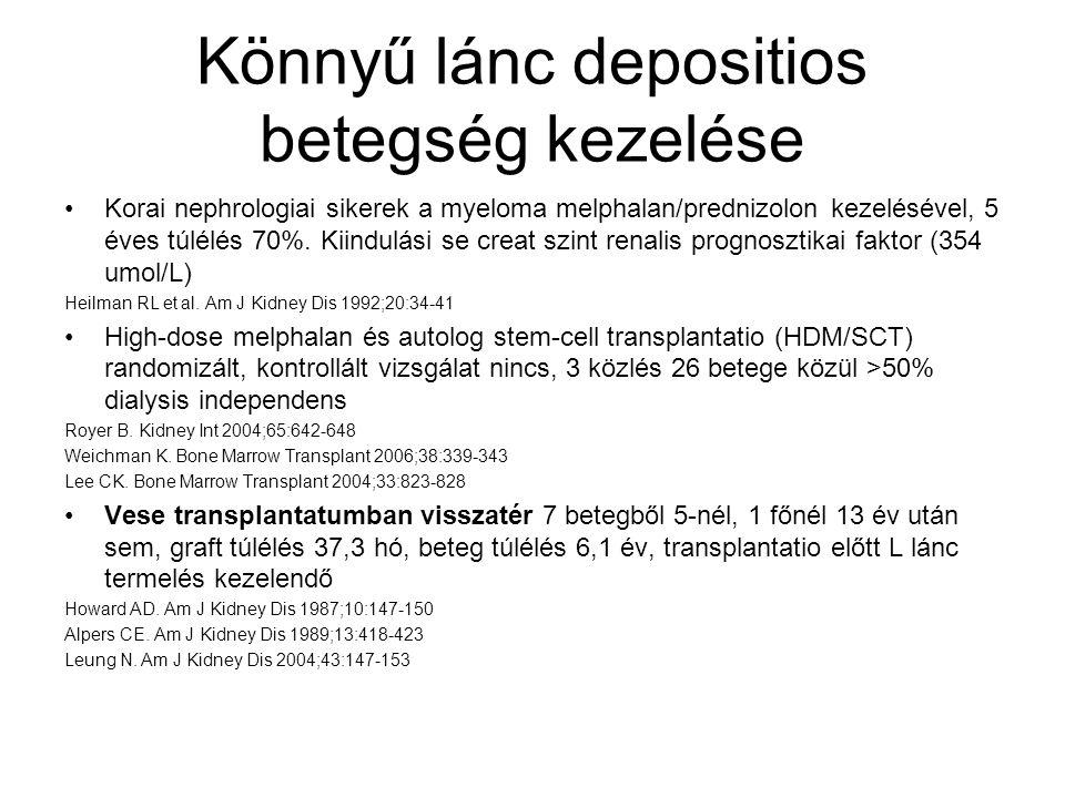 Könnyű lánc depositios betegség kezelése