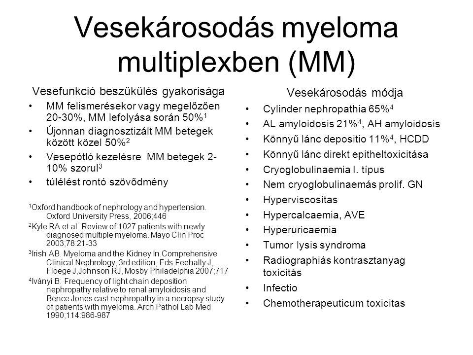 Vesekárosodás myeloma multiplexben (MM)
