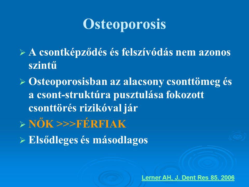 Osteoporosis A csontképződés és felszívódás nem azonos szintű
