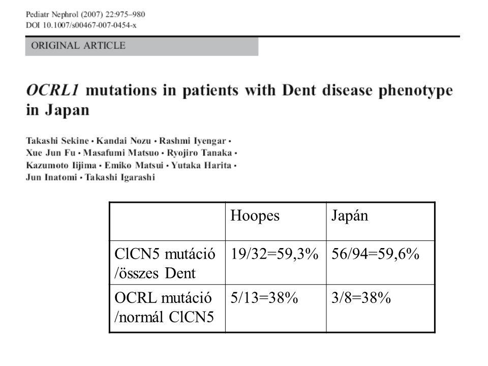 Hoopes Japán. ClCN5 mutáció /összes Dent. 19/32=59,3% 56/94=59,6% OCRL mutáció /normál ClCN5. 5/13=38%