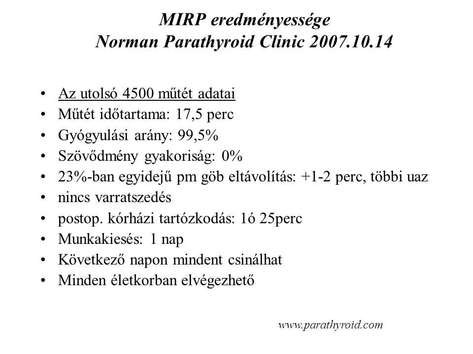 MIRP eredményessége Norman Parathyroid Clinic 2007.10.14