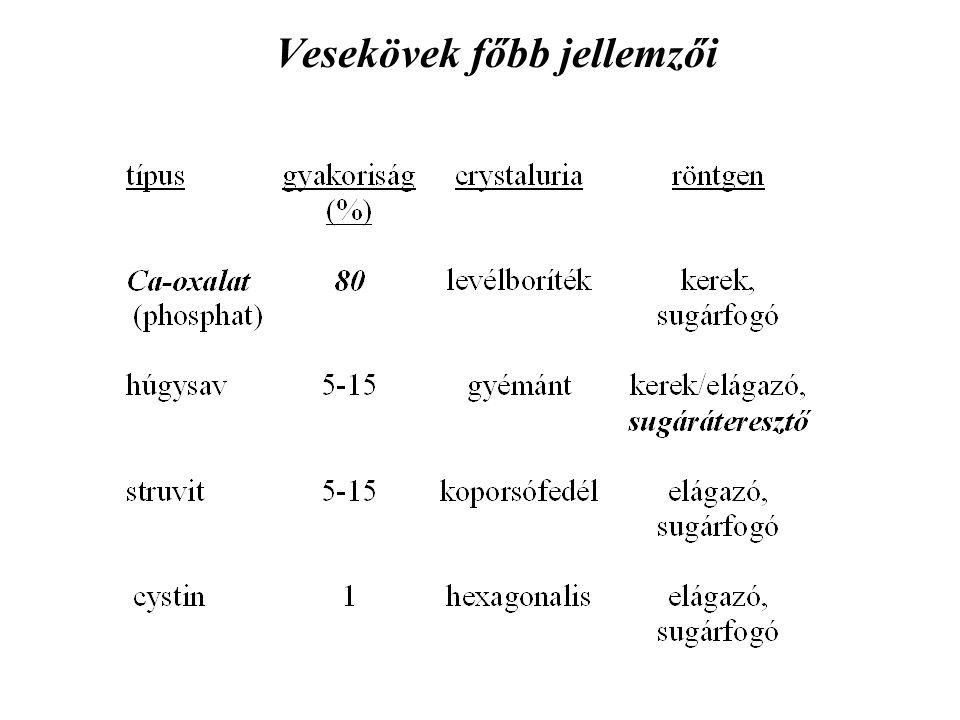Vesekövek főbb jellemzői