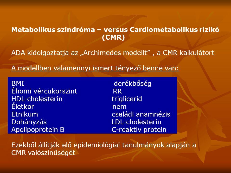 Metabolikus szindróma – versus Cardiometabolikus rizikó
