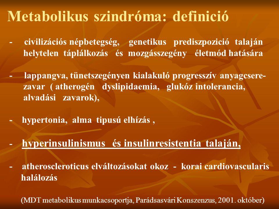 Metabolikus szindróma: definició