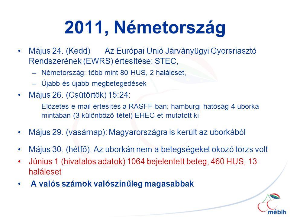 2011, Németország Május 24. (Kedd) Az Európai Unió Járványügyi Gyorsriasztó Rendszerének (EWRS) értesítése: STEC,
