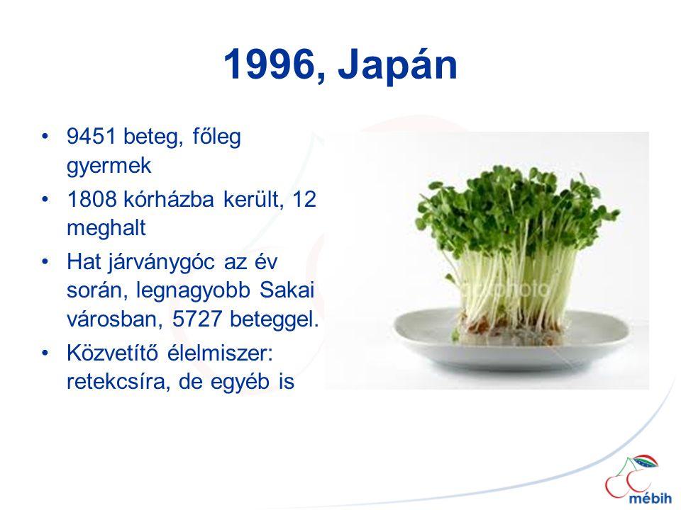 1996, Japán 9451 beteg, főleg gyermek 1808 kórházba került, 12 meghalt