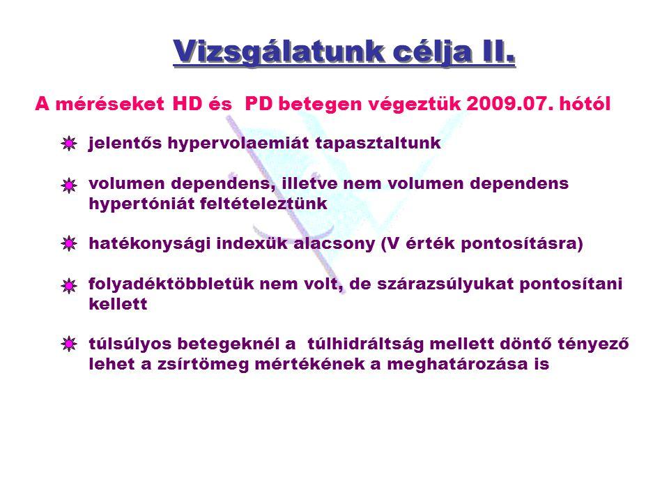 Vizsgálatunk célja II. A méréseket HD és PD betegen végeztük 2009.07. hótól. jelentős hypervolaemiát tapasztaltunk.