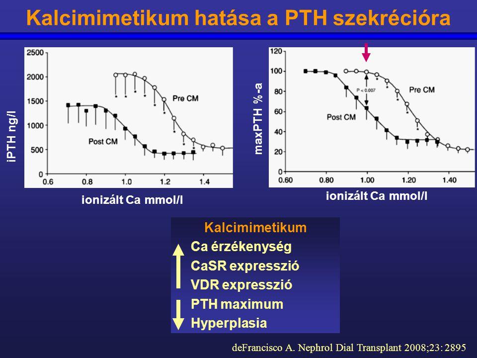 Kalcimimetikum hatása a PTH szekrécióra