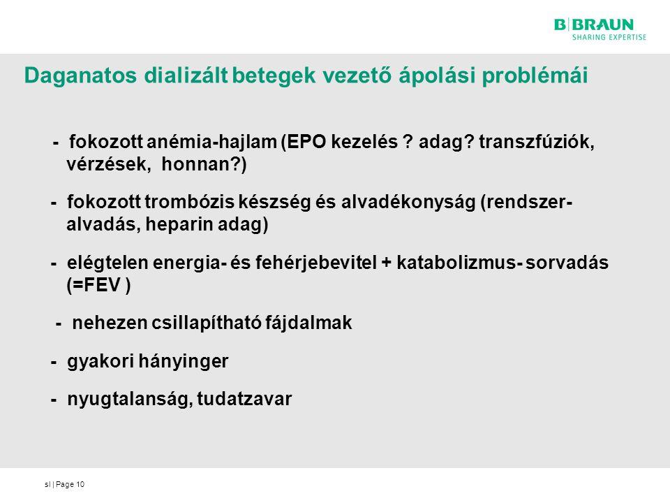 Daganatos dializált betegek vezető ápolási problémái