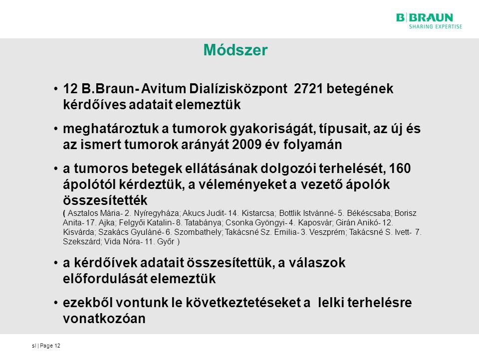 Módszer 12 B.Braun- Avitum Dialízisközpont 2721 betegének kérdőíves adatait elemeztük.