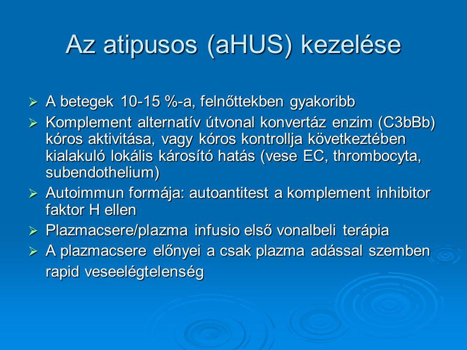 Az atipusos (aHUS) kezelése