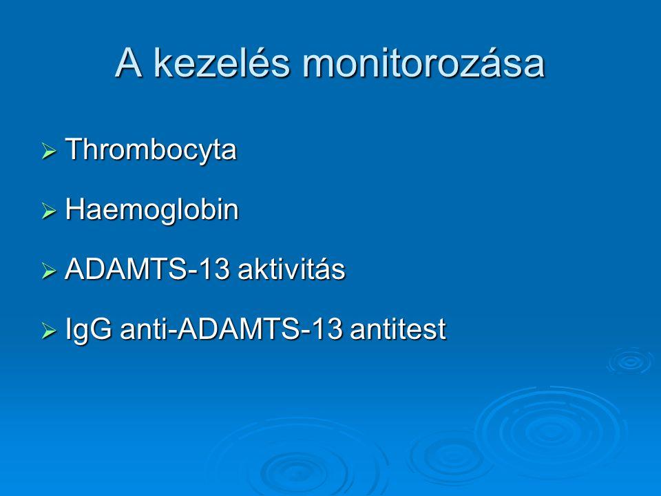 A kezelés monitorozása