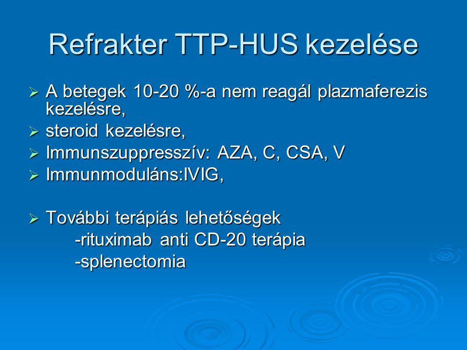 Refrakter TTP-HUS kezelése