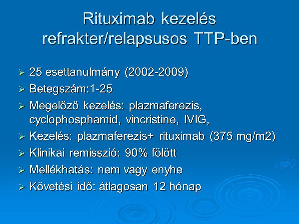 Rituximab kezelés refrakter/relapsusos TTP-ben