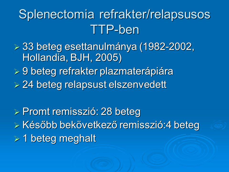 Splenectomia refrakter/relapsusos TTP-ben