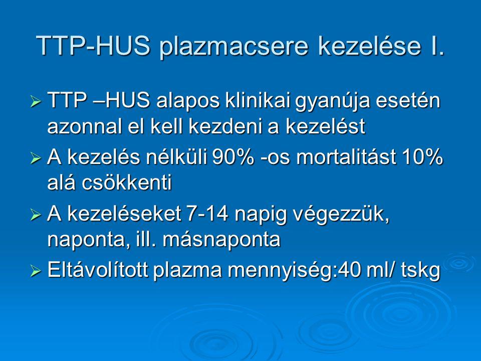 TTP-HUS plazmacsere kezelése I.
