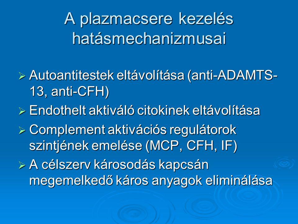 A plazmacsere kezelés hatásmechanizmusai