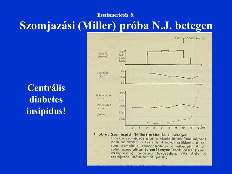 Esetismertetés 8. Szomjazási (Miller) próba N.J. betegen