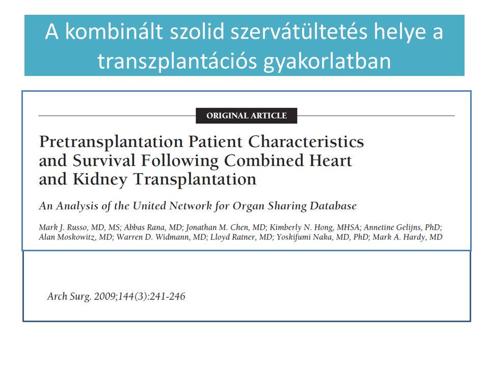 A kombinált szolid szervátültetés helye a transzplantációs gyakorlatban