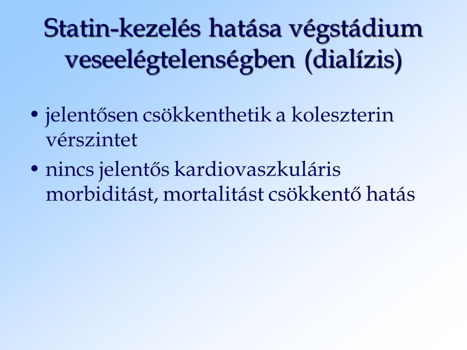Statin-kezelés hatása végstádium veseelégtelenségben (dialízis)