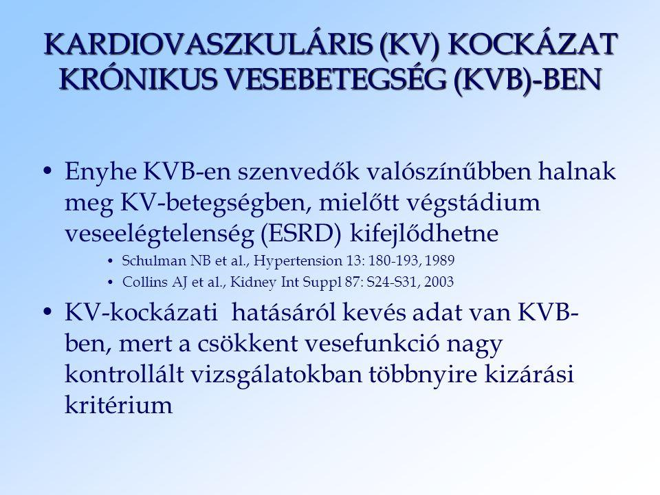 KARDIOVASZKULÁRIS (KV) KOCKÁZAT KRÓNIKUS VESEBETEGSÉG (KVB)-BEN