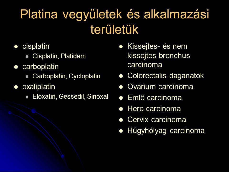 Platina vegyületek és alkalmazási területük