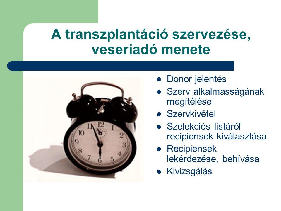 A transzplantáció szervezése, veseriadó menete