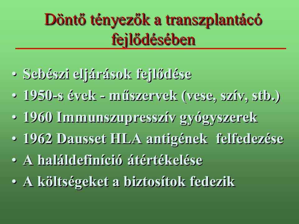 Döntő tényezők a transzplantácó fejlődésében