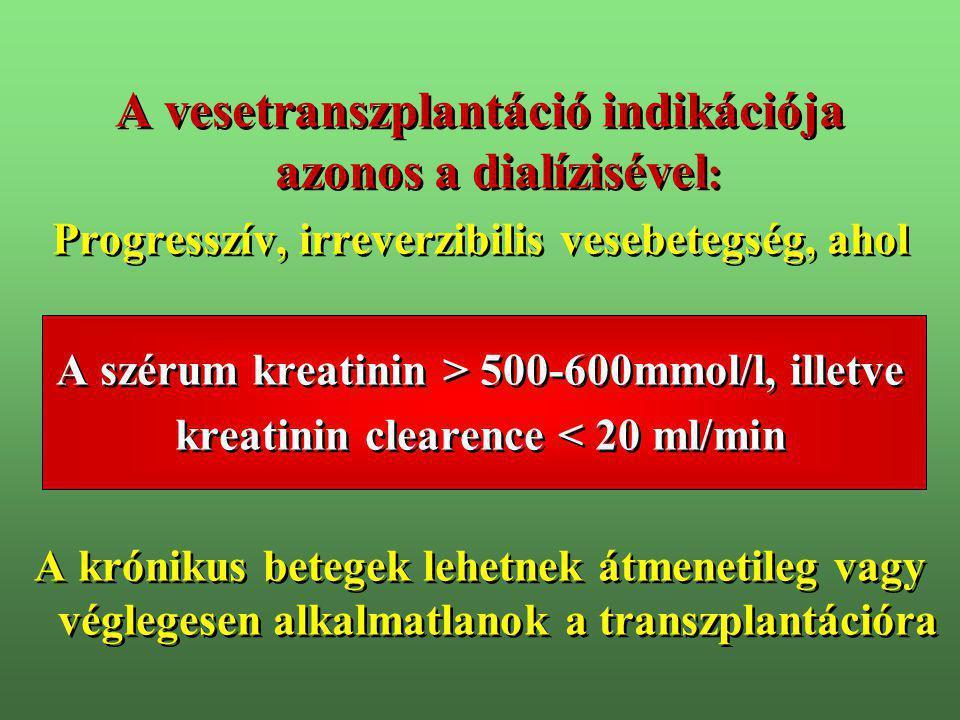 A vesetranszplantáció indikációja azonos a dialízisével: