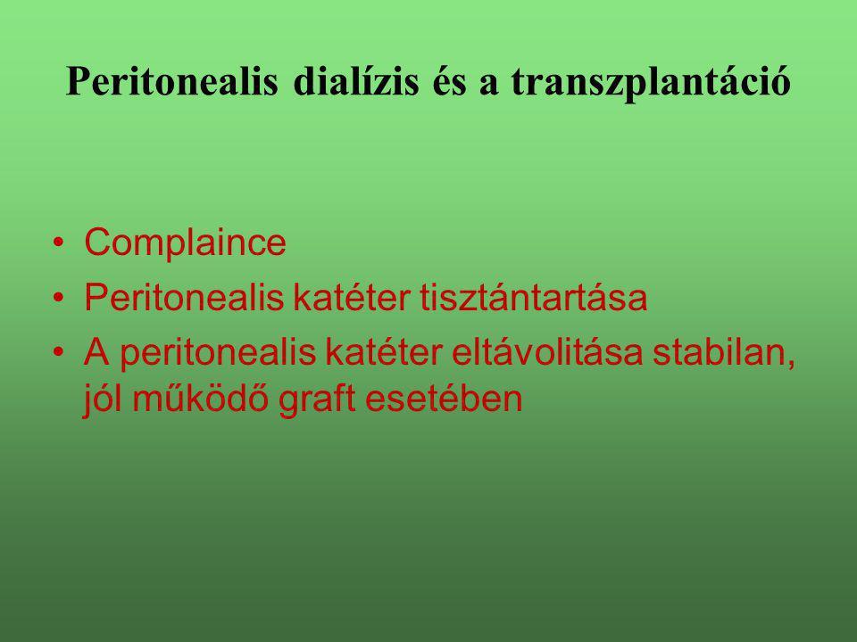 Peritonealis dialízis és a transzplantáció