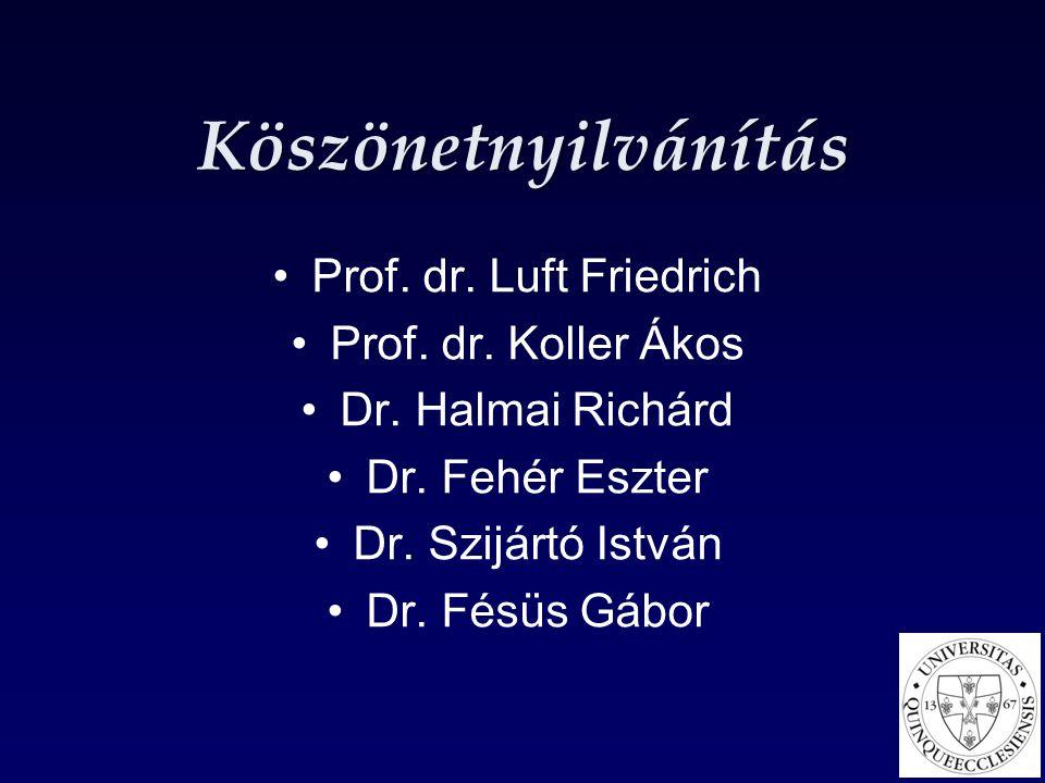 Köszönetnyilvánítás Prof. dr. Luft Friedrich Prof. dr. Koller Ákos